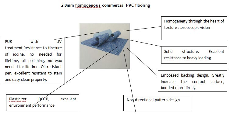 2.0mm homogenous commercial PVC flooring