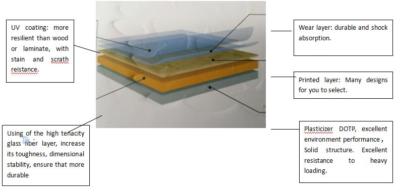 2.0mm Thickness Heterogeneous Vinyl Sheet